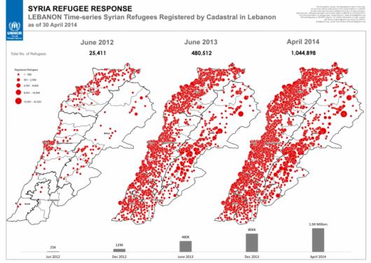Immigration syrienne au Liban
